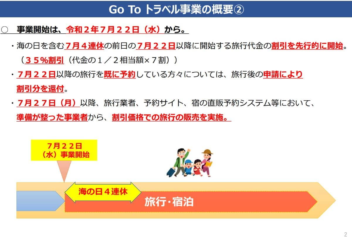 Go TOトラベルキャンペーン用の予約ページは7/27以降の開始予定