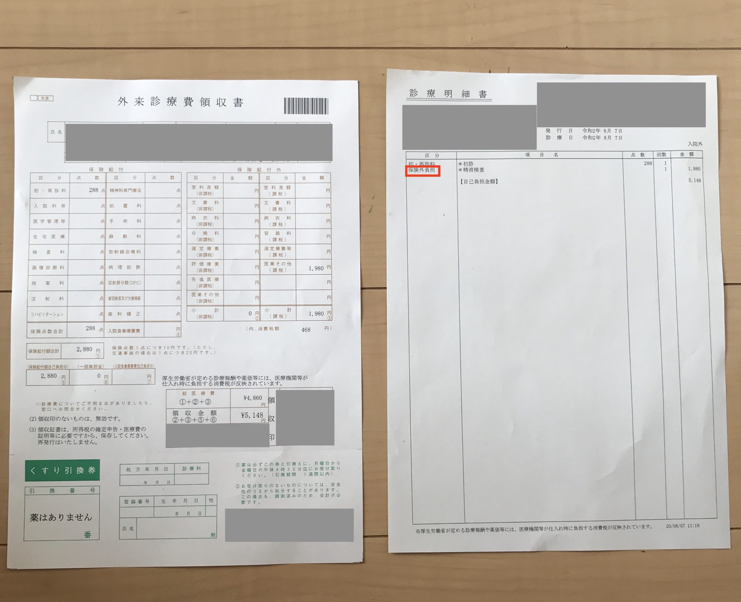 「2回目:ブライダルチェックの検査当日」にかかった費用:5,148円
